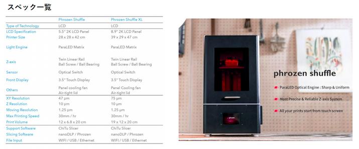 【2019】本当におすすめの家庭用3Dプリンター5選!違いや選び方も紹介